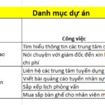 Chuong Trinh hanh Dong