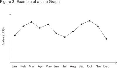 http://www.mindtools.com/media/Diagrams/Diagrams3-Line.jpg