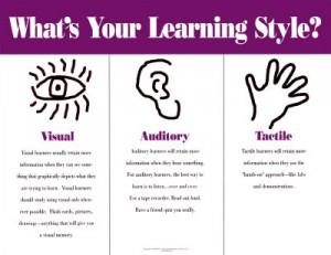 learning-styles Phong cách học tập