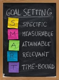 thiết lập mục tiêu smart