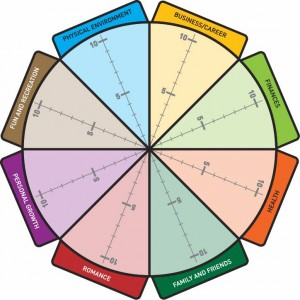 wheel-of-life Bánh xe cuộc sống