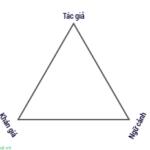 Tam giác hùng biện